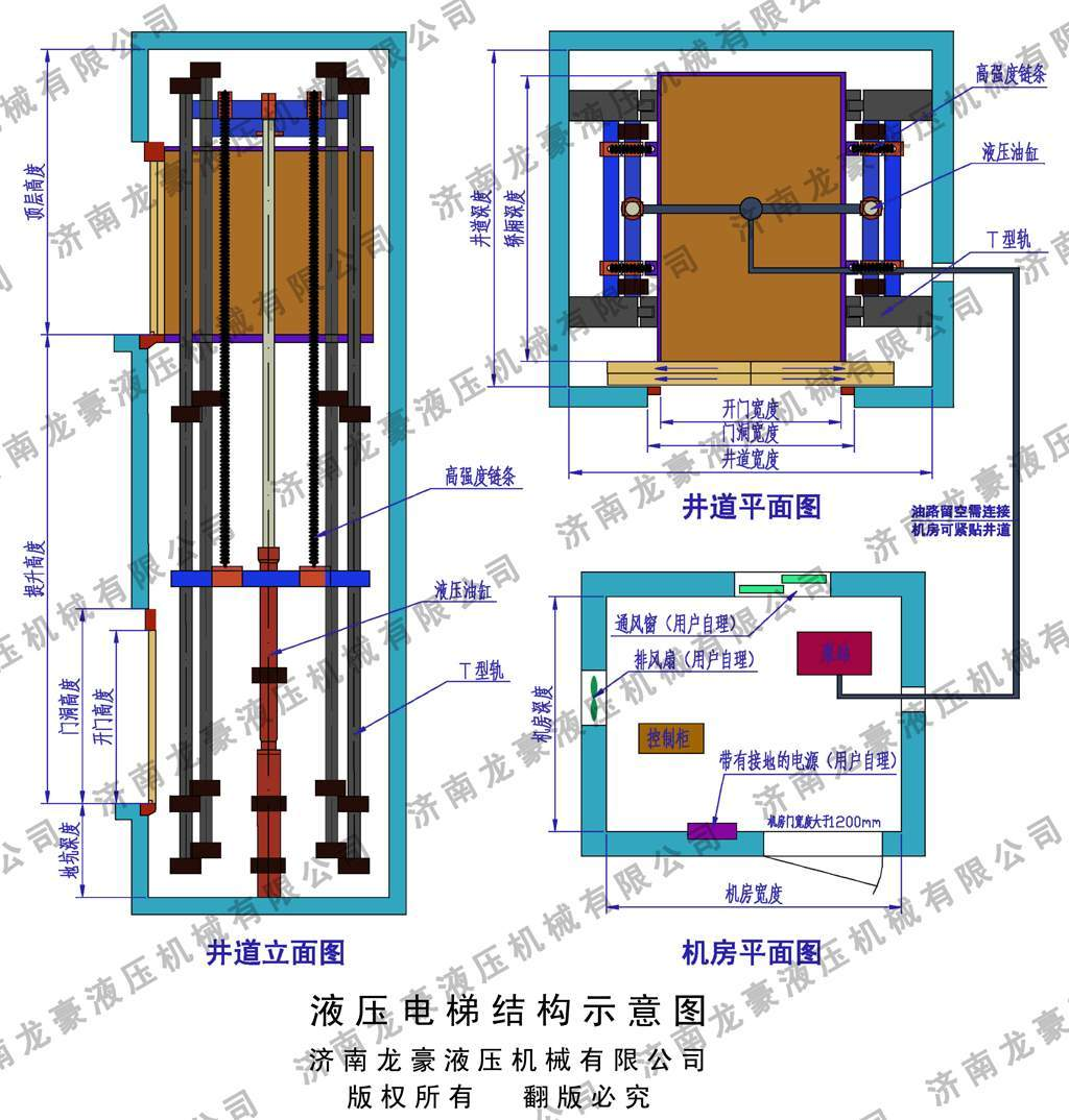 液压电梯采用高度灵敏的光幕保护装置