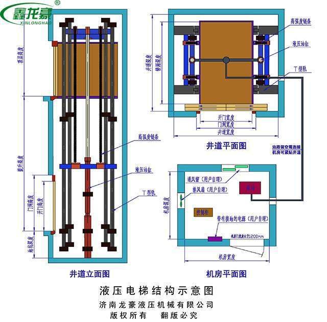 电梯液压升降机图片